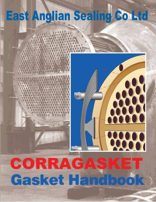 CORRAGASKET Technology